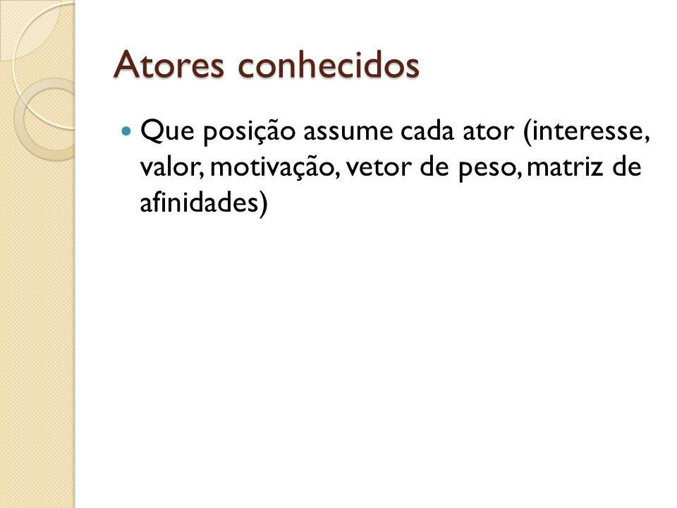 Atores conhecidos Que posição assume cada ator (interesse, valor, motivação, vetor de peso, matriz de afinidades)