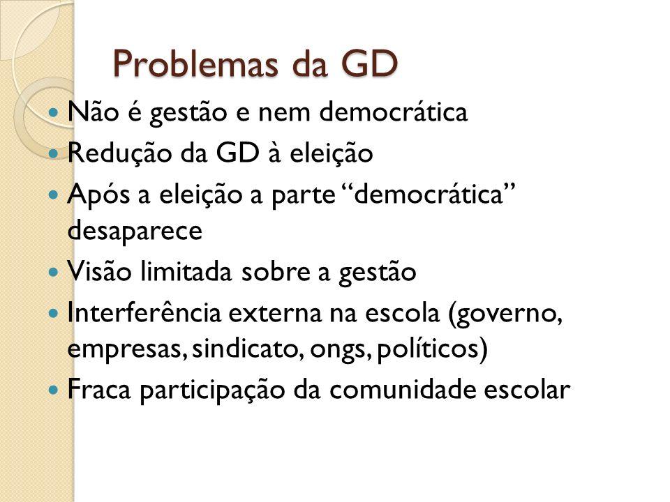 Problemas da GD Não é gestão e nem democrática Redução da GD à eleição