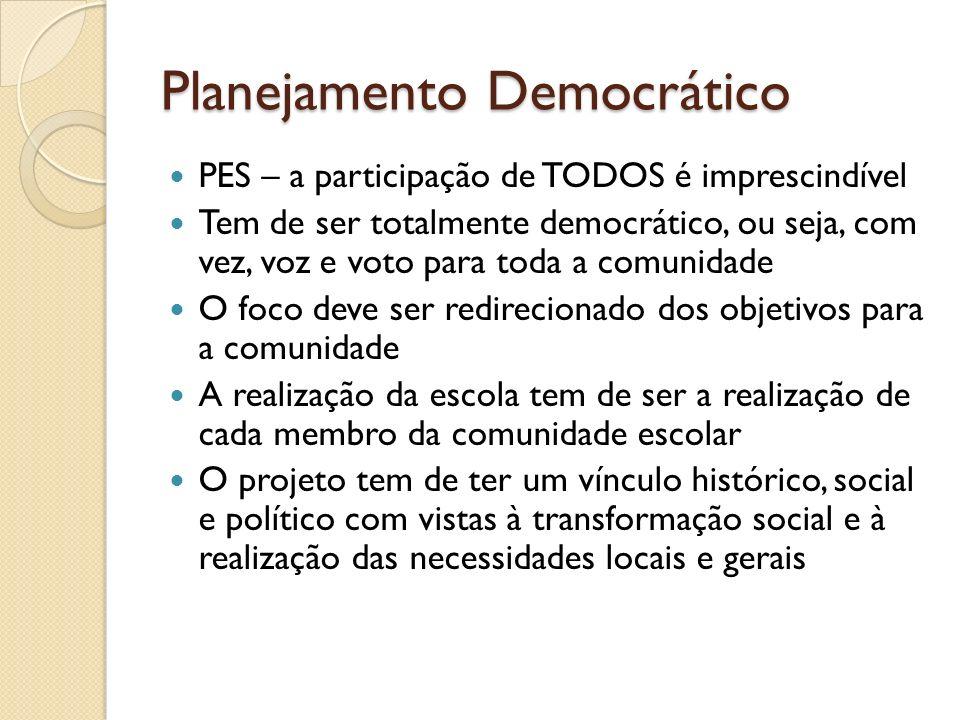 Planejamento Democrático