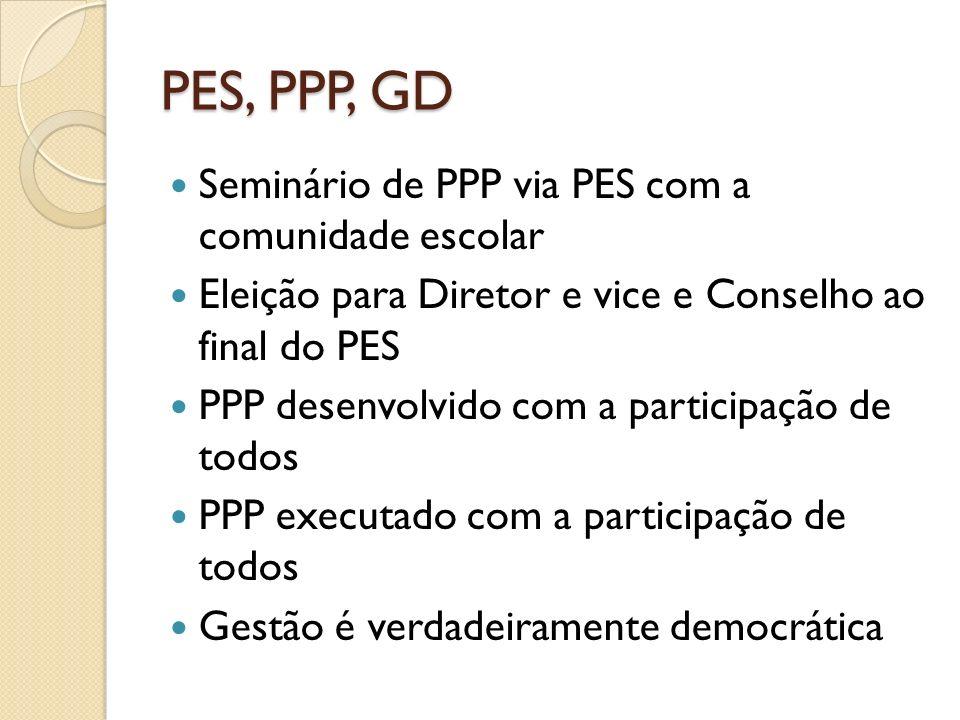 PES, PPP, GD Seminário de PPP via PES com a comunidade escolar