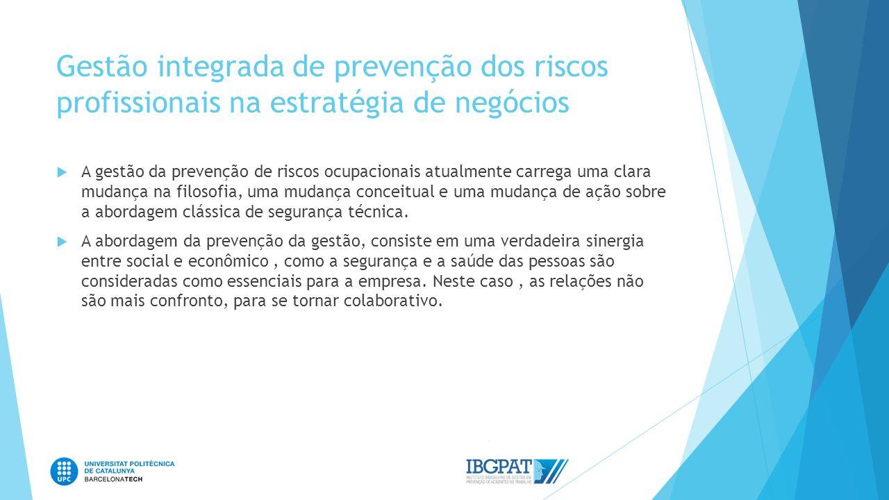 Gestão integrada de prevenção dos riscos profissionais na estratégia de negócios