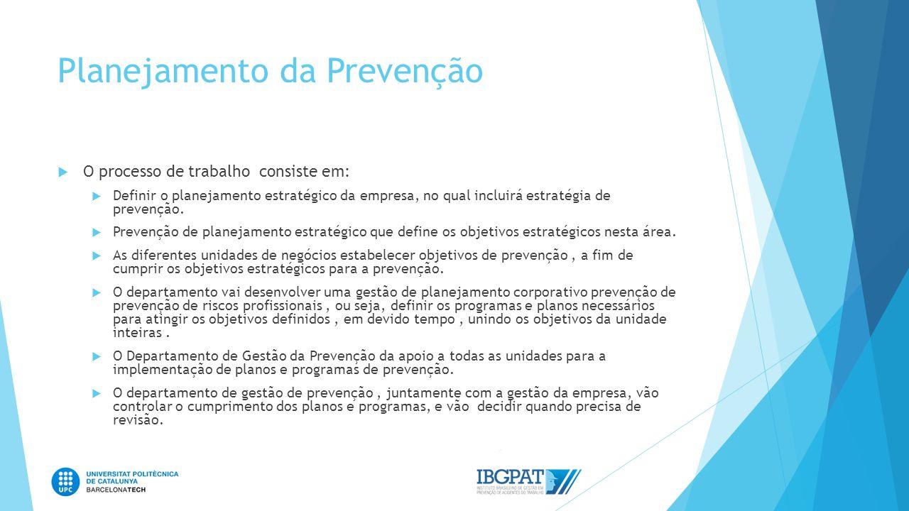 Planejamento da Prevenção