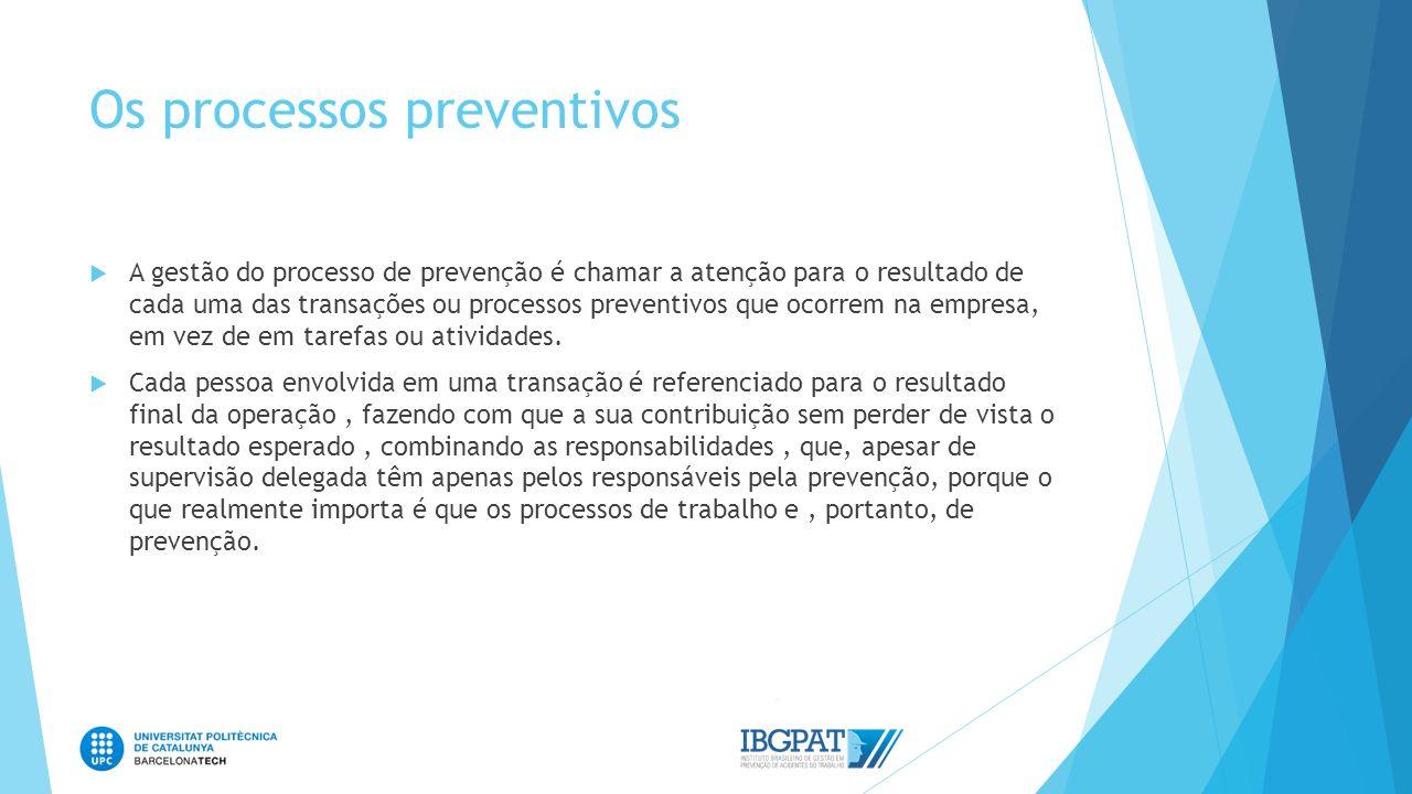 Os processos preventivos