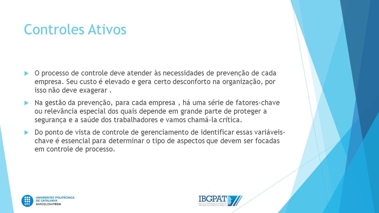 Controles Ativos
