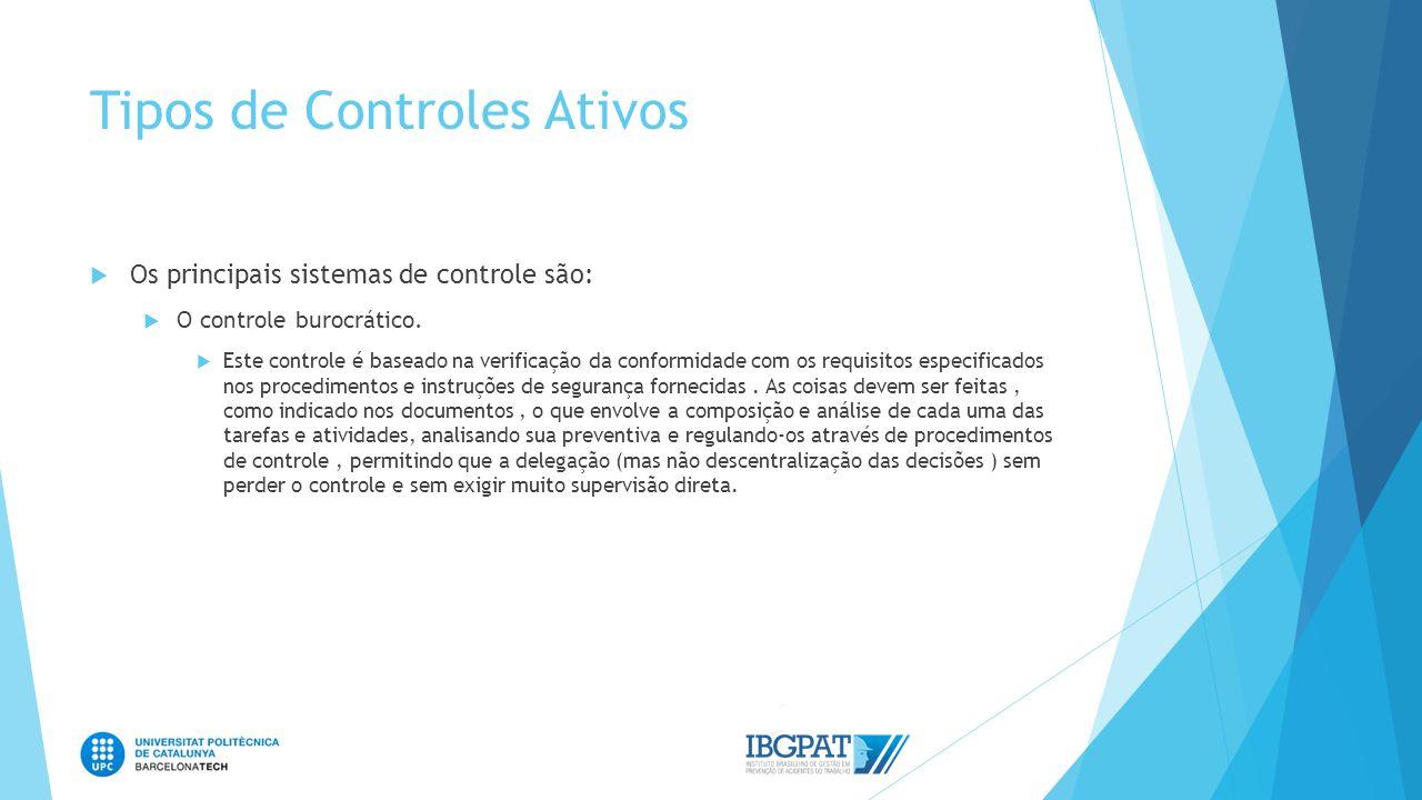 Tipos de Controles Ativos
