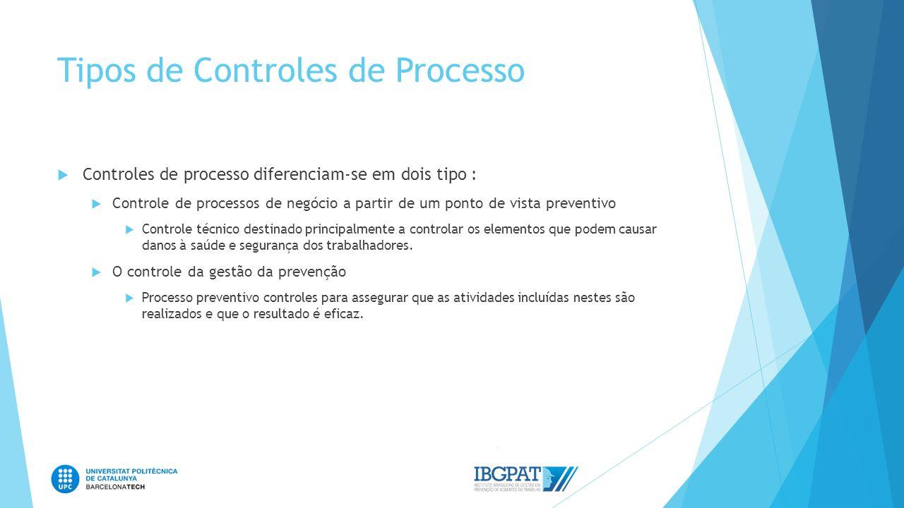 Tipos de Controles de Processo