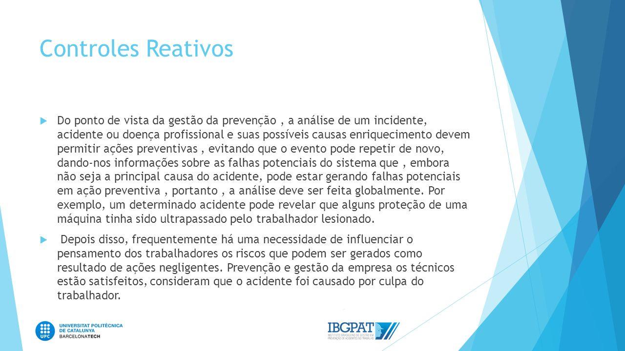 Controles Reativos