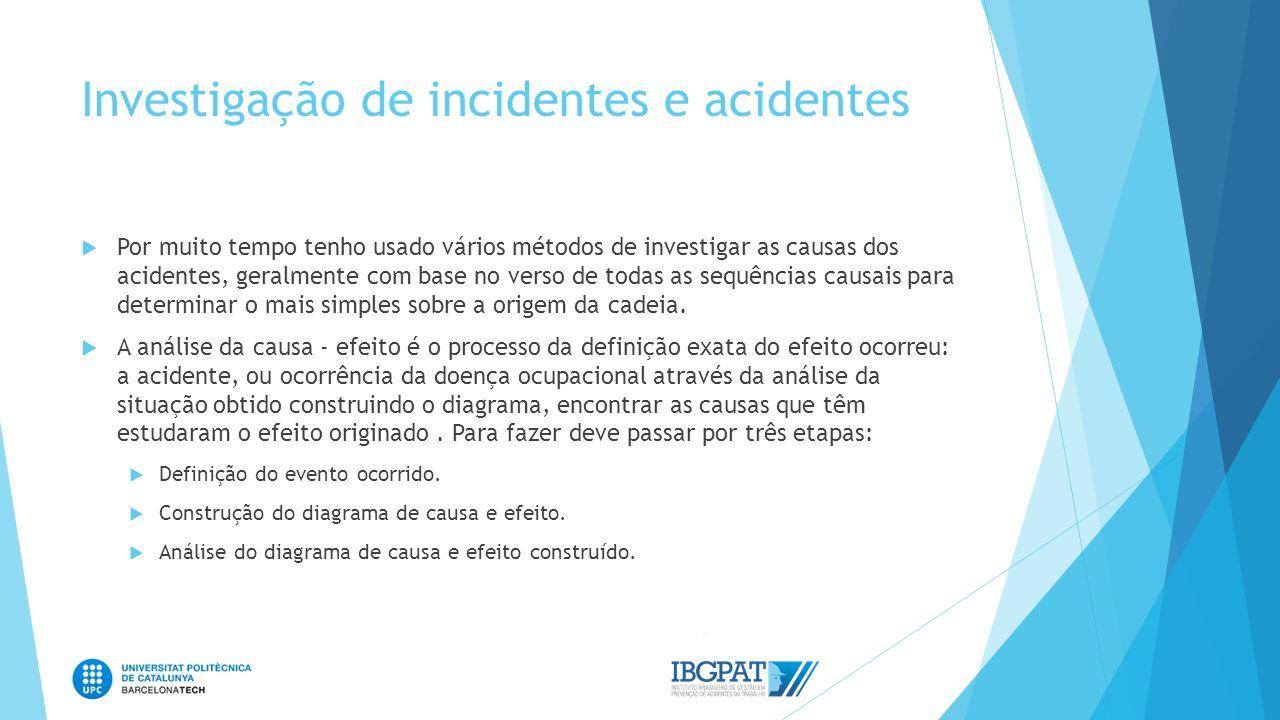 Investigação de incidentes e acidentes