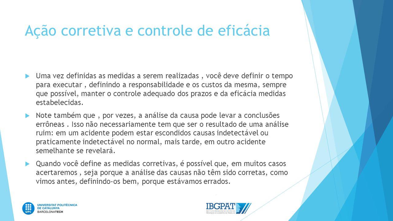 Ação corretiva e controle de eficácia