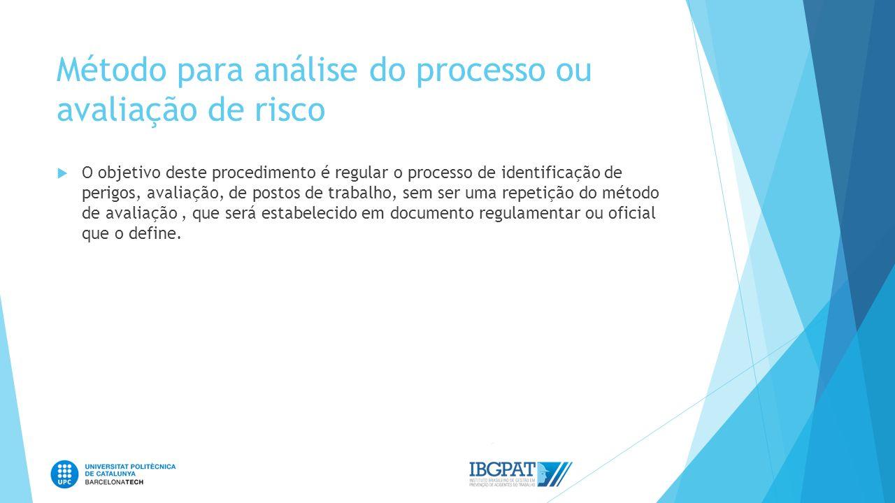 Método para análise do processo ou avaliação de risco