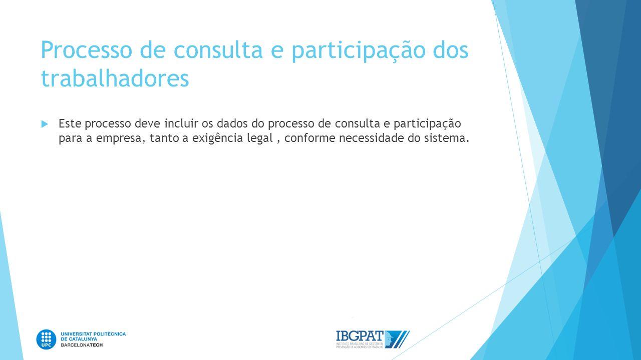 Processo de consulta e participação dos trabalhadores
