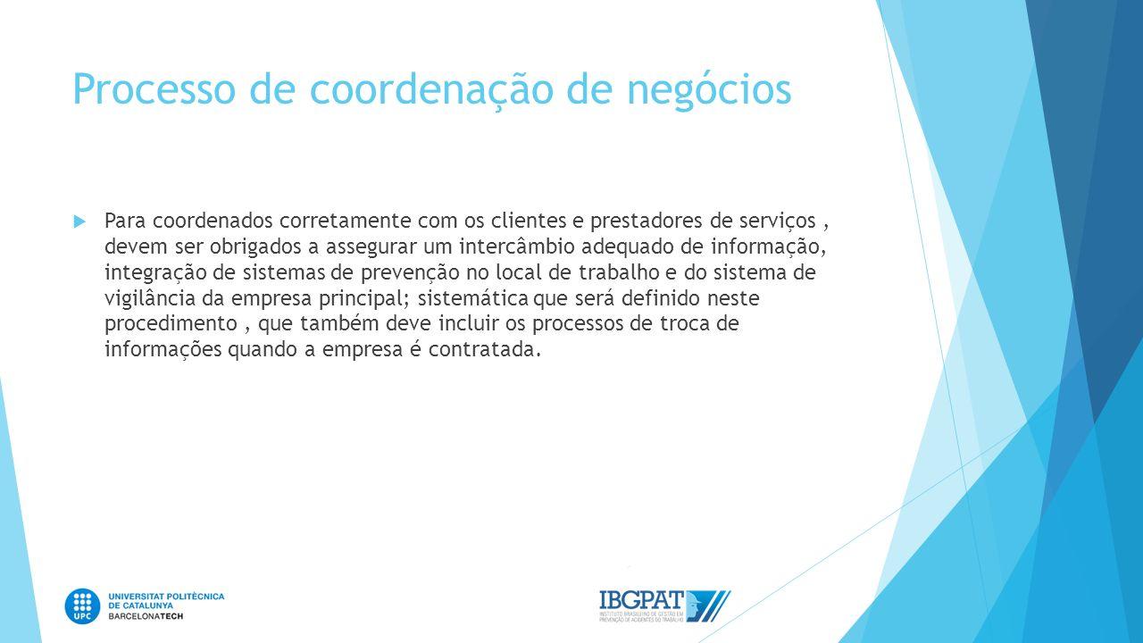 Processo de coordenação de negócios