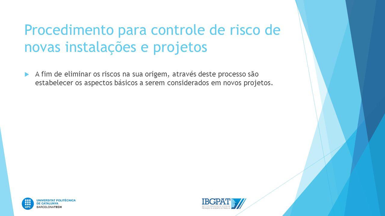 Procedimento para controle de risco de novas instalações e projetos