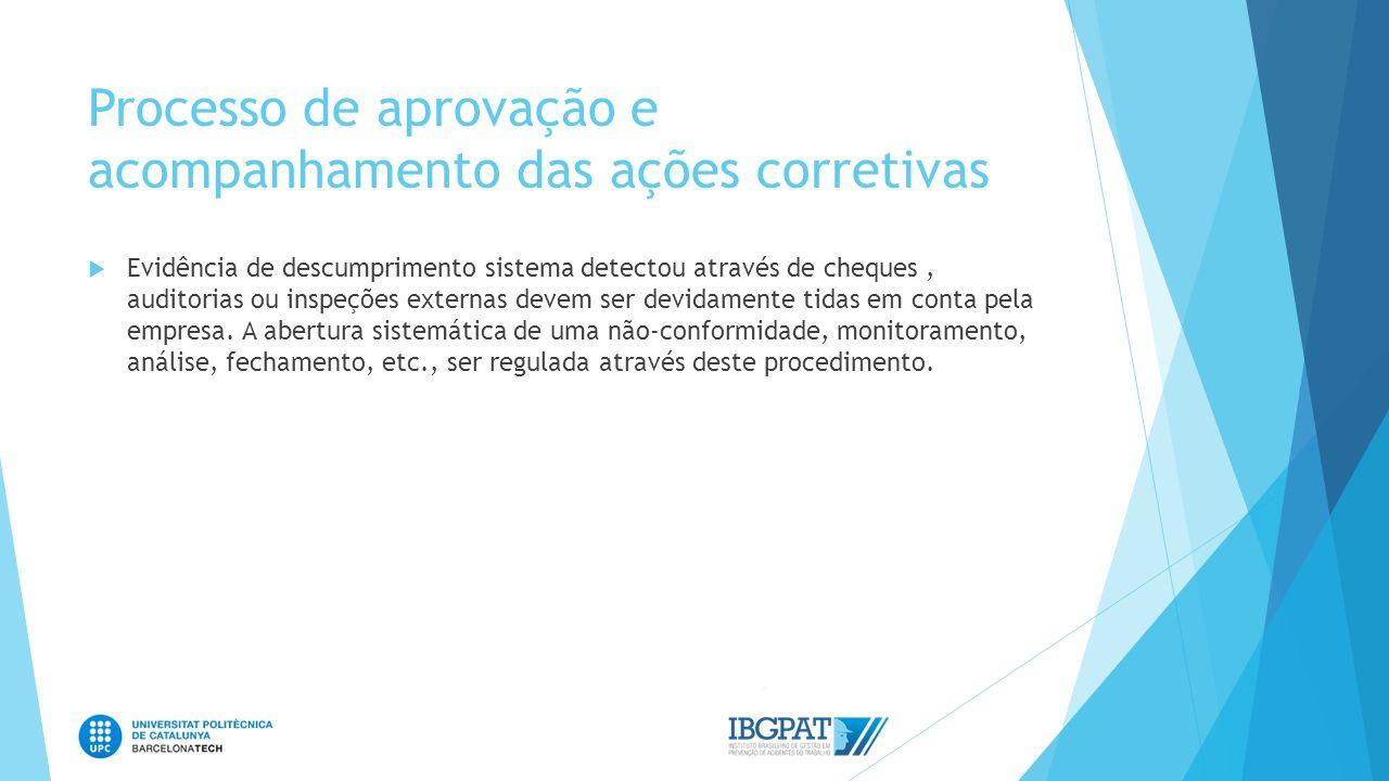 Processo de aprovação e acompanhamento das ações corretivas