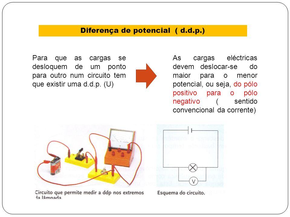Diferença de potencial ( d.d.p.)