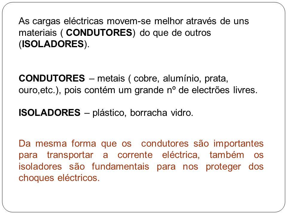 As cargas eléctricas movem-se melhor através de uns materiais ( CONDUTORES) do que de outros (ISOLADORES).