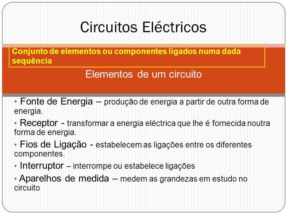 Elementos de um circuito