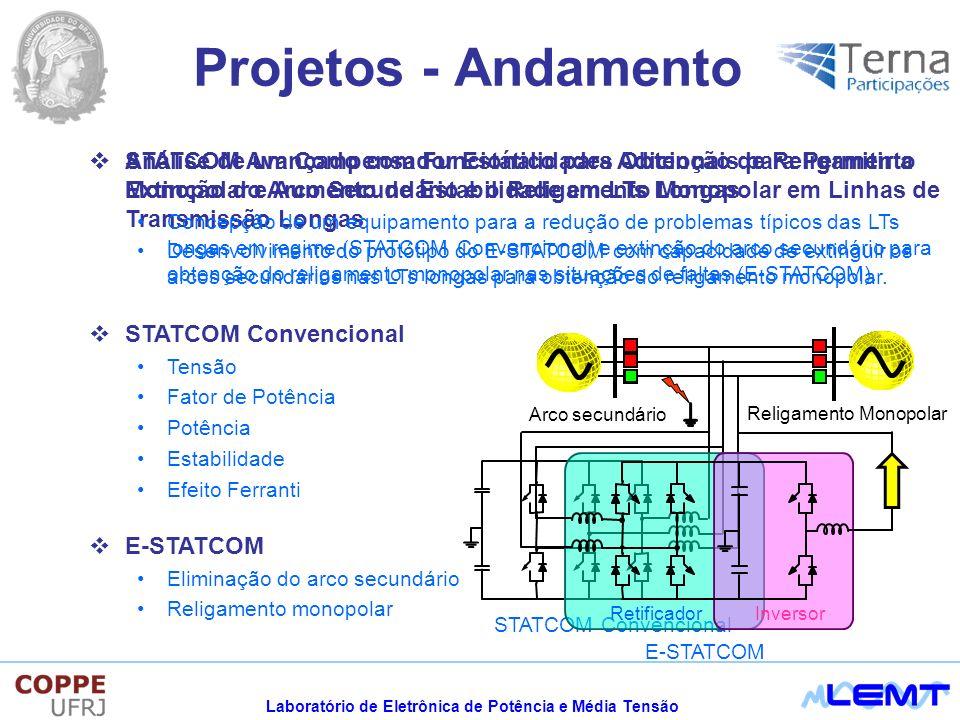 Projetos - Andamento Análise de um Compensador Estático para Obtenção de Religamento Monopolar e Aumento de Estabilidade em LTs Longas.