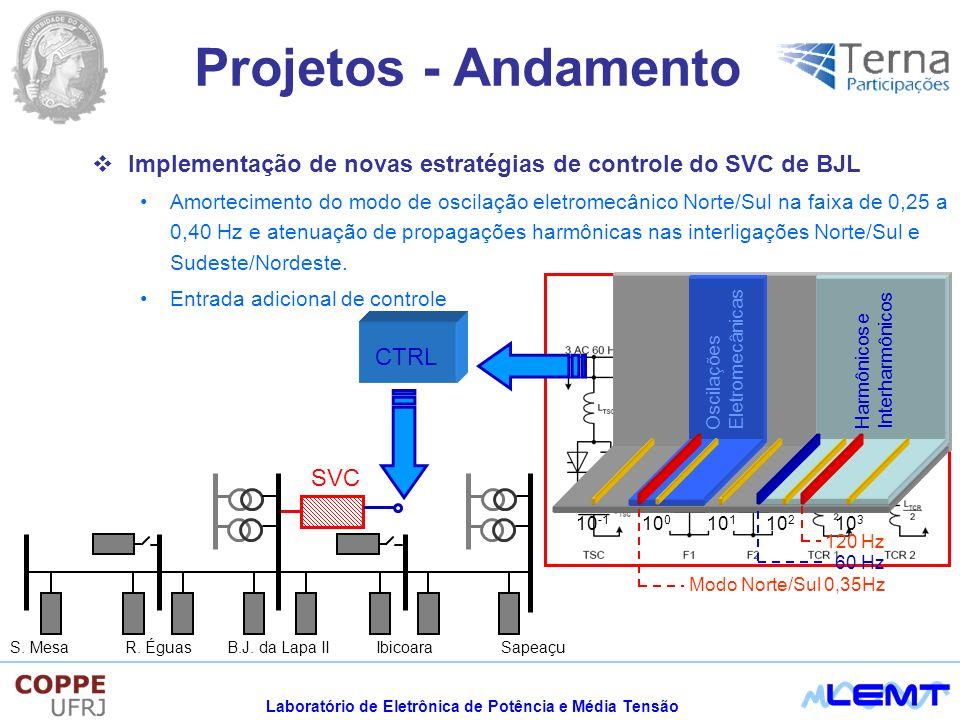 Projetos - Andamento Implementação de novas estratégias de controle do SVC de BJL.
