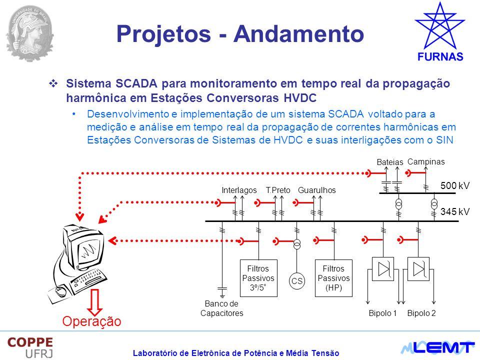 Projetos - Andamento Operação
