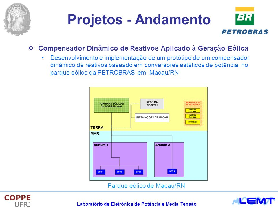 Projetos - Andamento Compensador Dinâmico de Reativos Aplicado à Geração Eólica.