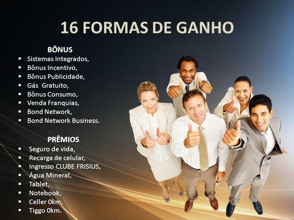 16 FORMAS DE GANHO BÔNUS PRÊMIOS Sistemas Integrados, Bônus Incentivo,
