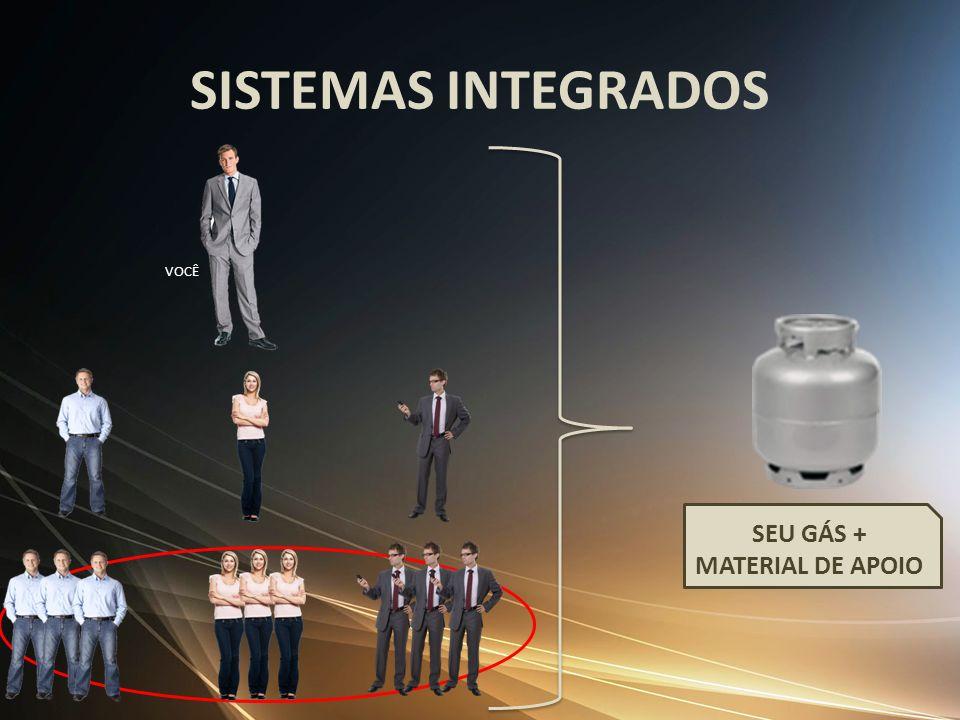 SEU GÁS + MATERIAL DE APOIO