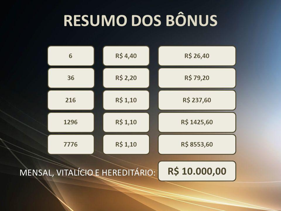 RESUMO DOS BÔNUS R$ 10.000,00 MENSAL, VITALÍCIO E HEREDITÁRIO: 6