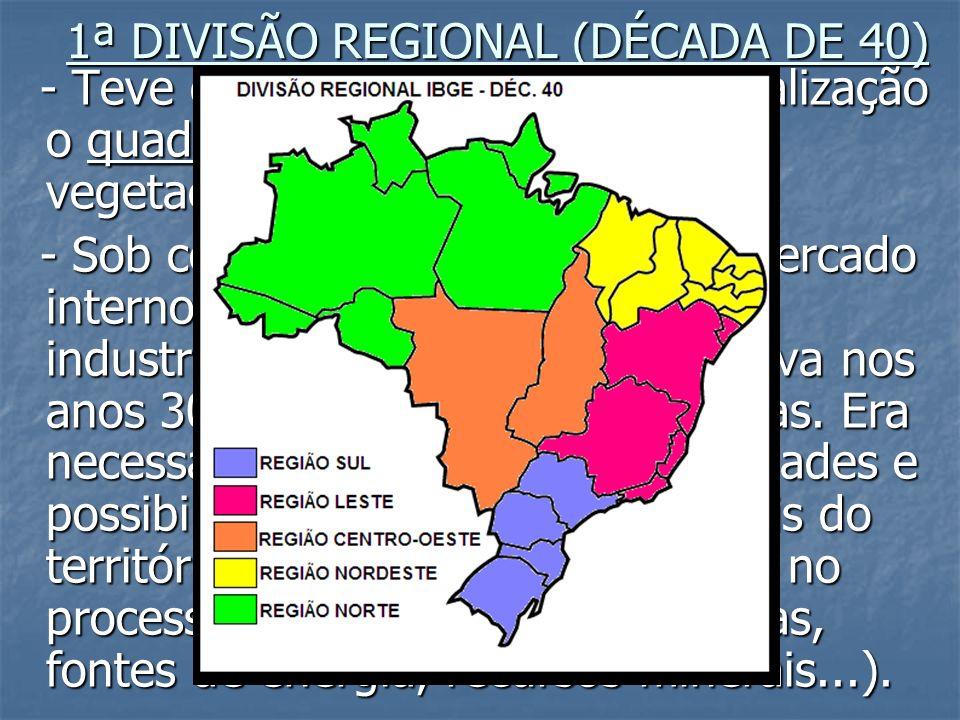 1ª DIVISÃO REGIONAL (DÉCADA DE 40)