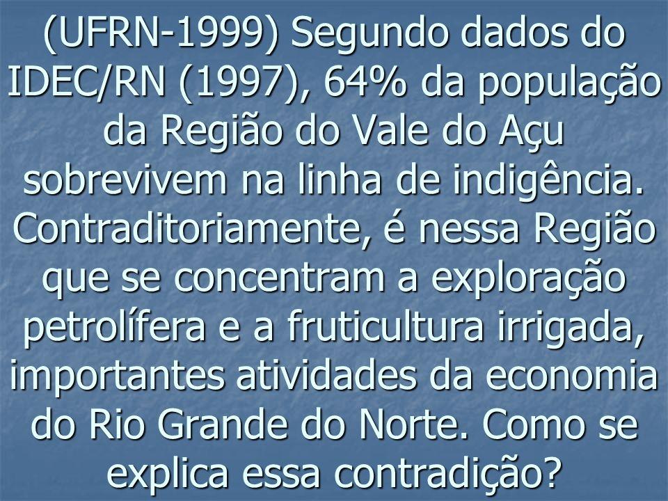 (UFRN-1999) Segundo dados do IDEC/RN (1997), 64% da população da Região do Vale do Açu sobrevivem na linha de indigência.