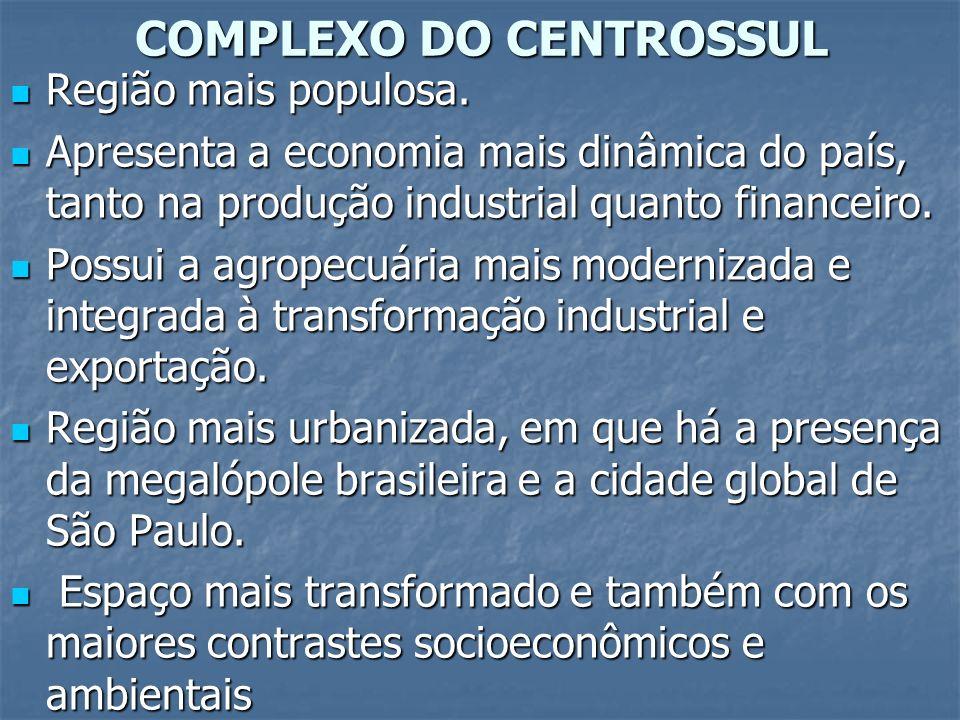 COMPLEXO DO CENTROSSUL
