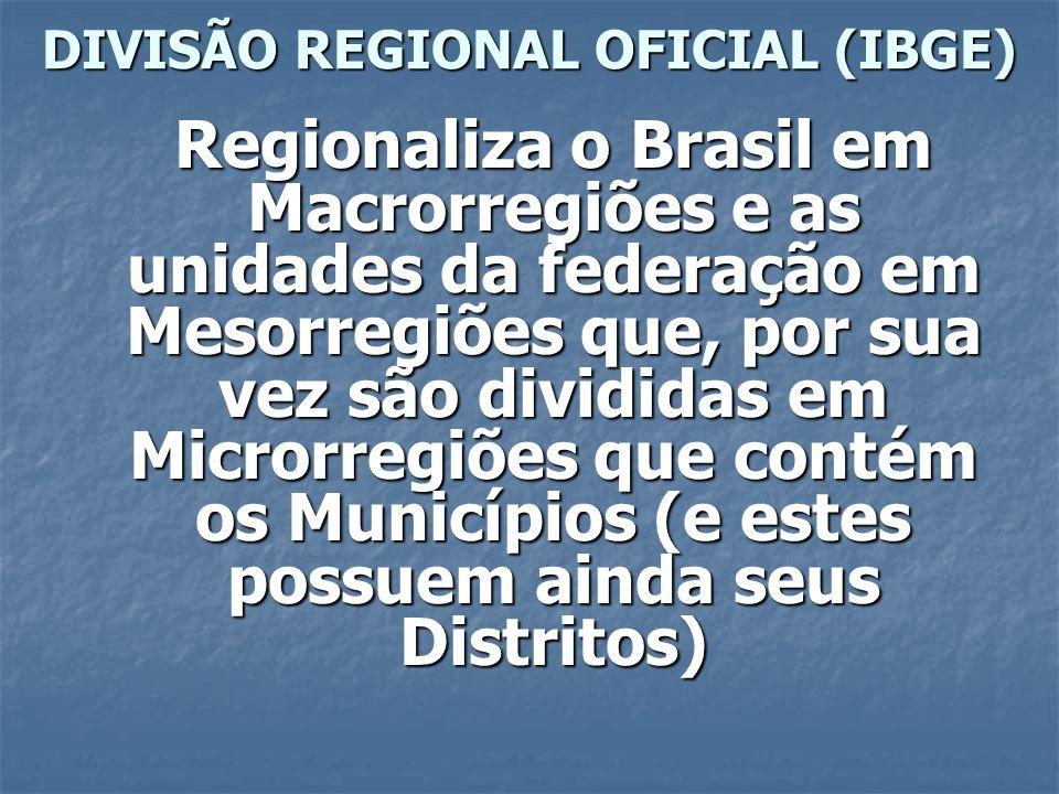 DIVISÃO REGIONAL OFICIAL (IBGE)