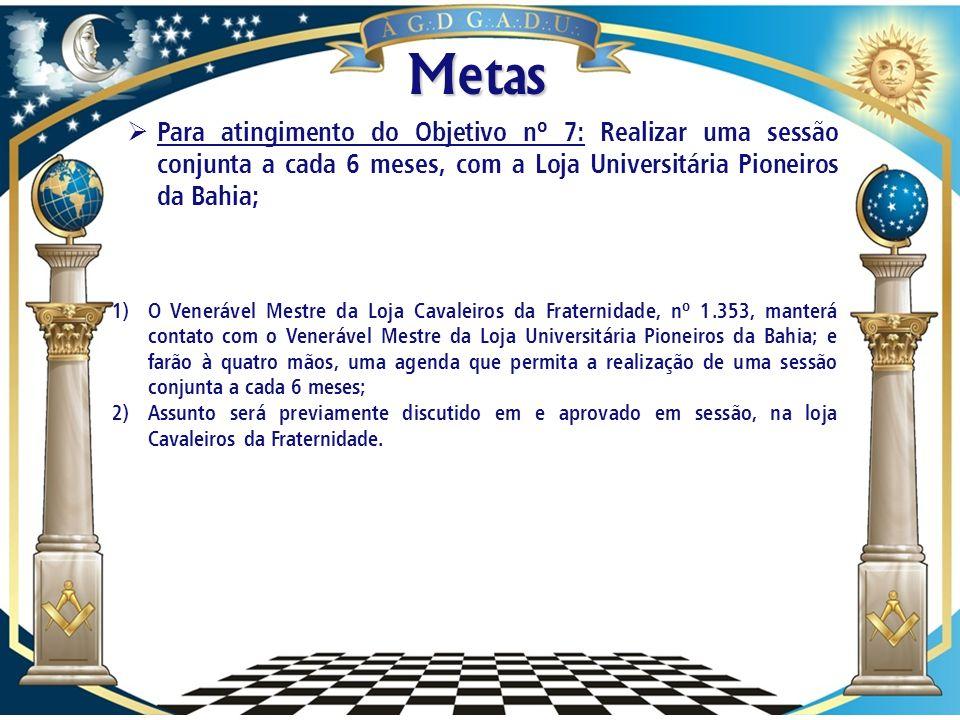 Metas Para atingimento do Objetivo nº 7: Realizar uma sessão conjunta a cada 6 meses, com a Loja Universitária Pioneiros da Bahia;