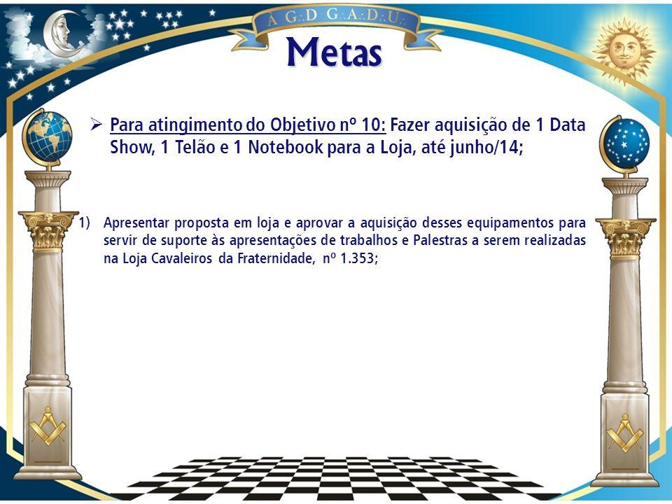 Metas Para atingimento do Objetivo nº 10: Fazer aquisição de 1 Data Show, 1 Telão e 1 Notebook para a Loja, até junho/14;