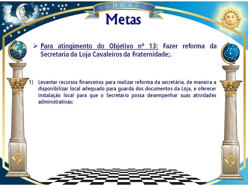 Metas Para atingimento do Objetivo nº 13: Fazer reforma da Secretaria da Loja Cavaleiros da Fraternidade;.