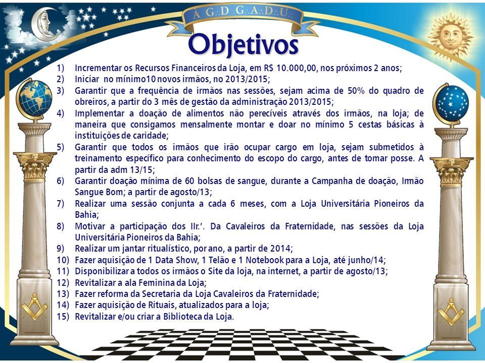 Objetivos Incrementar os Recursos Financeiros da Loja, em R$ 10.000,00, nos próximos 2 anos; Iniciar no mínimo10 novos irmãos, no 2013/2015;