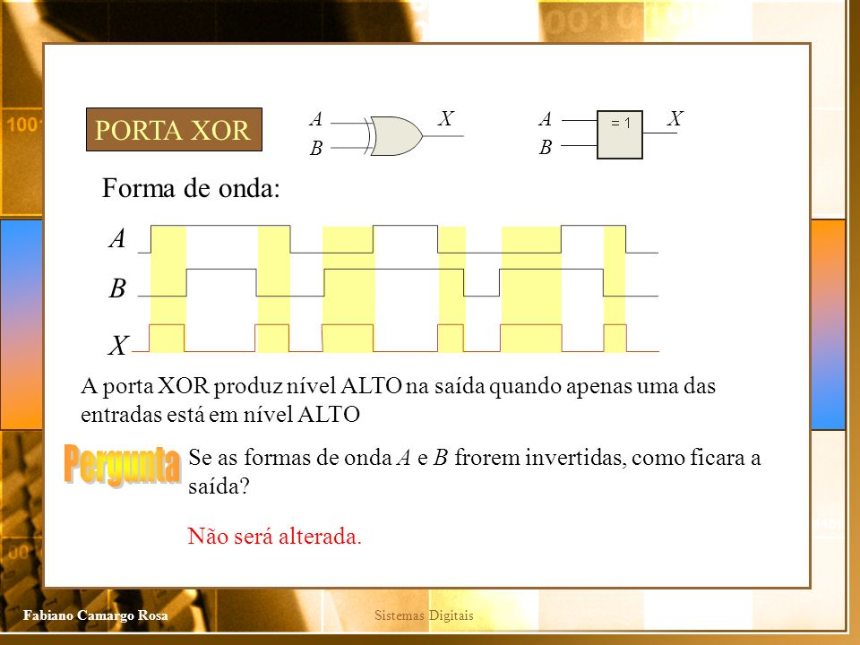 Pergunta PORTA XOR Forma de onda: A B X