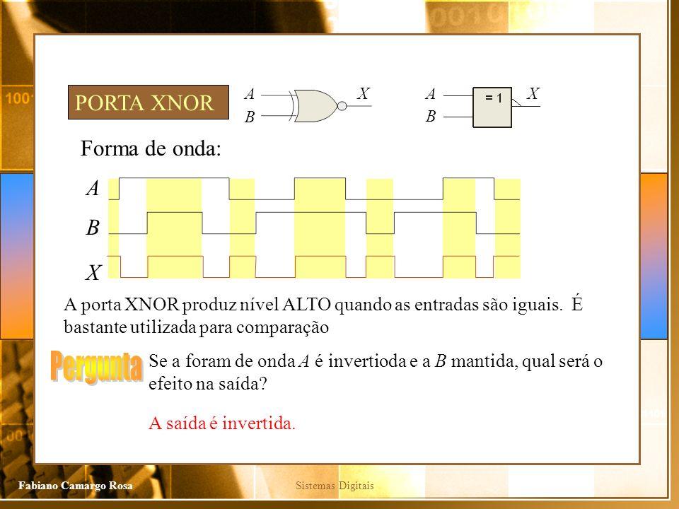 Pergunta PORTA XNOR Forma de onda: A B X