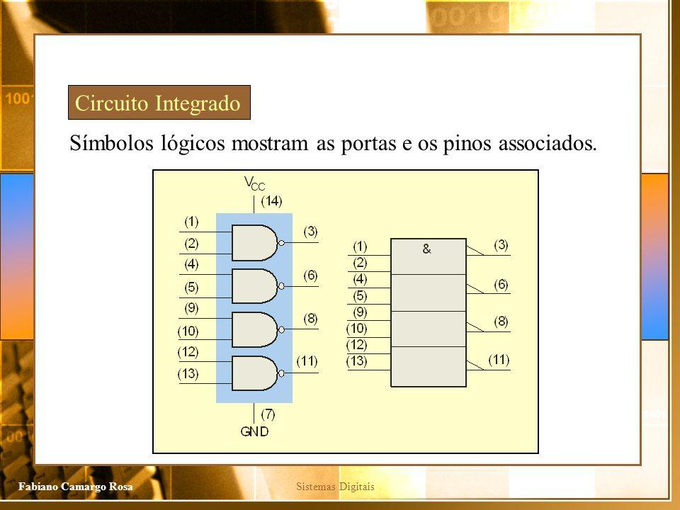 Circuito Integrado Símbolos lógicos mostram as portas e os pinos associados.
