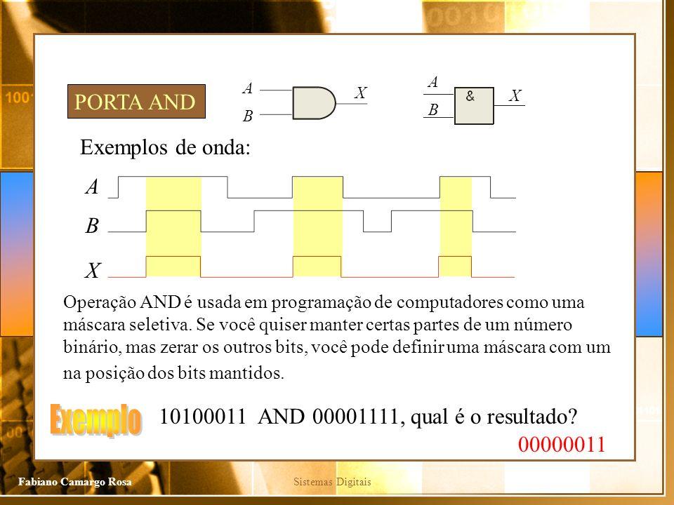 Exemplo PORTA AND Exemplos de onda: A B X