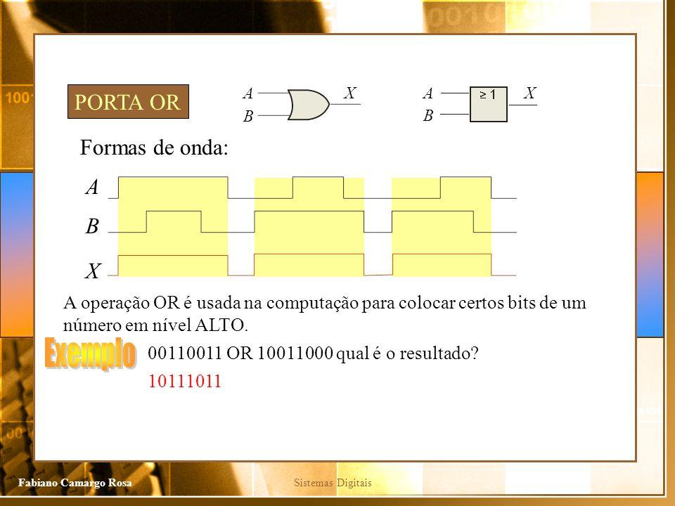 Exemplo PORTA OR Formas de onda: A B X