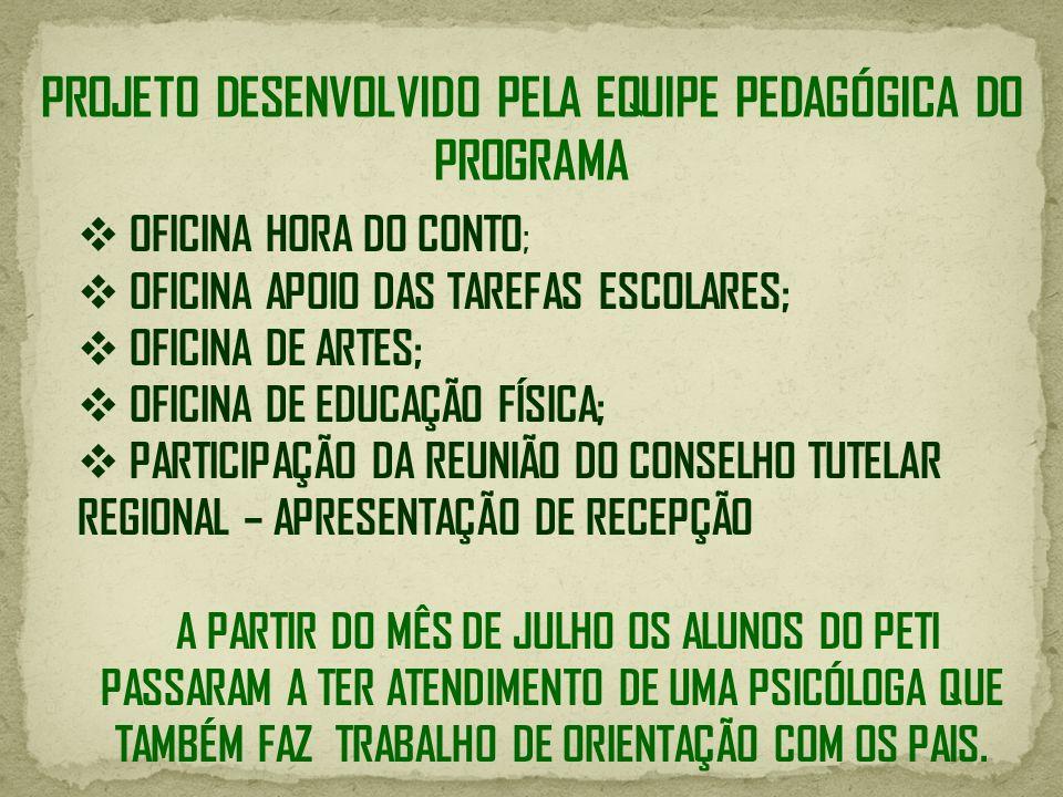 PROJETO DESENVOLVIDO PELA EQUIPE PEDAGÓGICA DO PROGRAMA