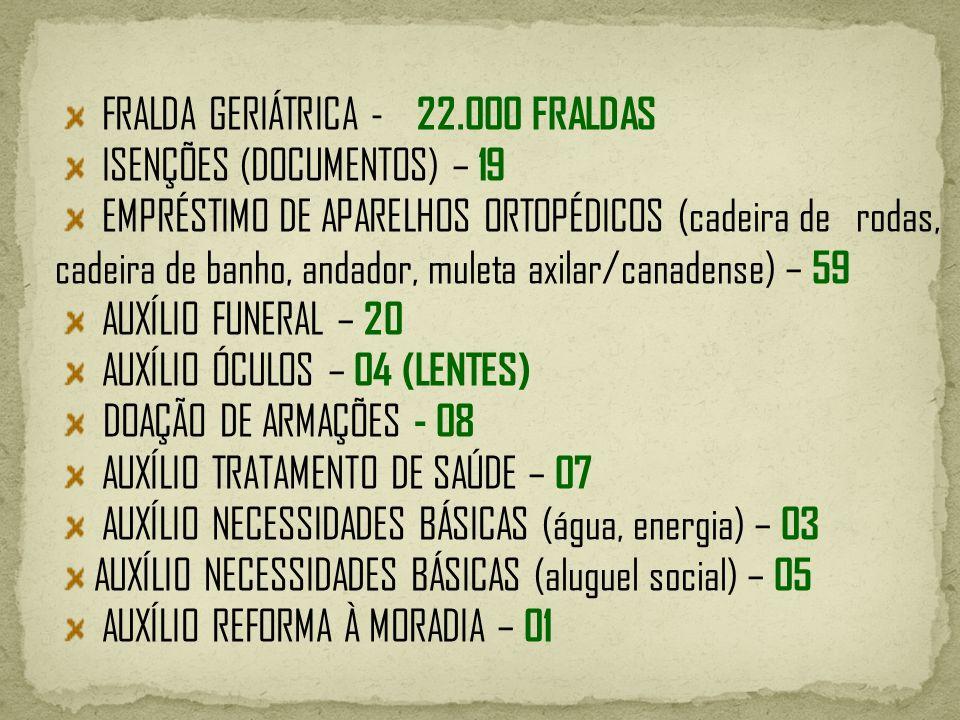 FRALDA GERIÁTRICA - 22.000 FRALDAS