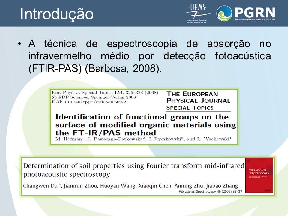 Introdução A técnica de espectroscopia de absorção no infravermelho médio por detecção fotoacústica (FTIR-PAS) (Barbosa, 2008).