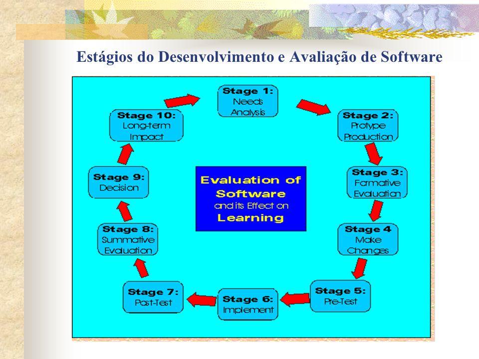 Estágios do Desenvolvimento e Avaliação de Software