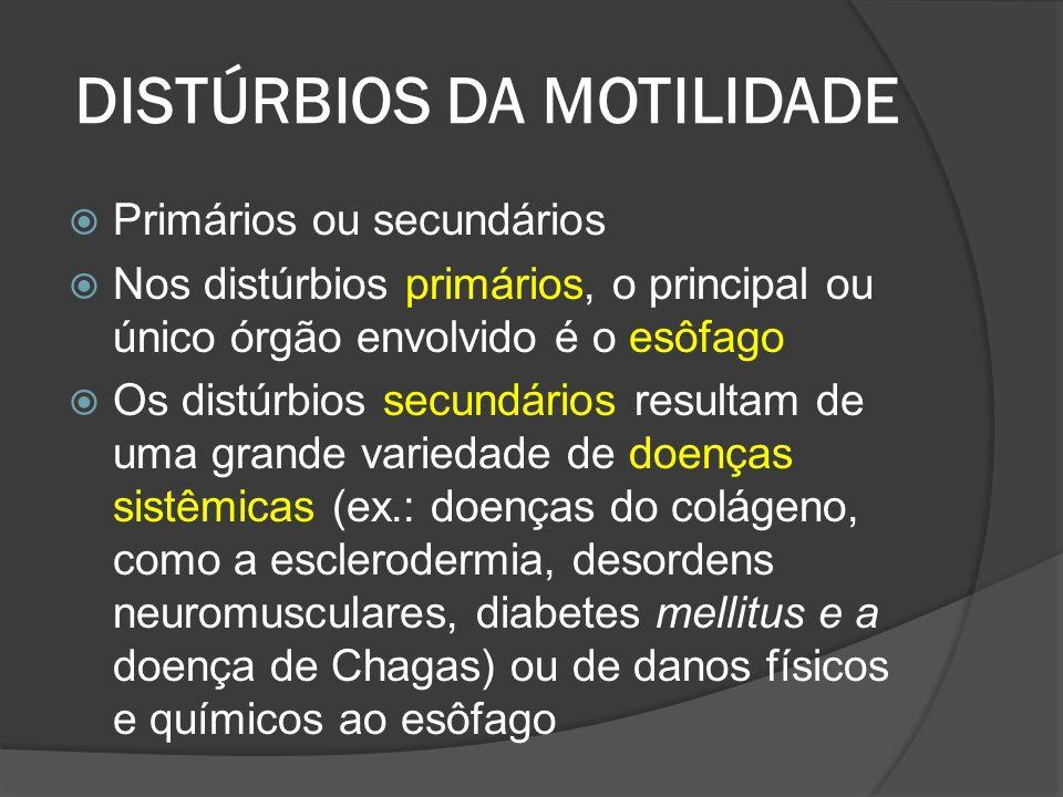 DISTÚRBIOS DA MOTILIDADE