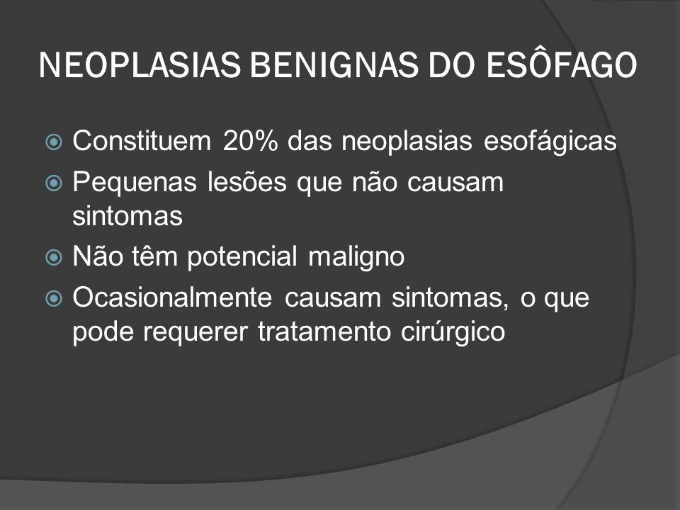 NEOPLASIAS BENIGNAS DO ESÔFAGO