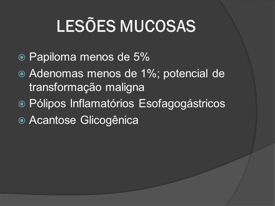 LESÕES MUCOSAS Papiloma menos de 5%