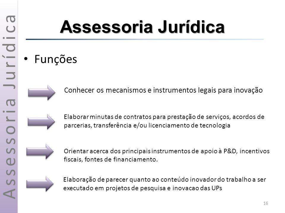 Assessoria Jurídica Assessoria Jurídica Funções