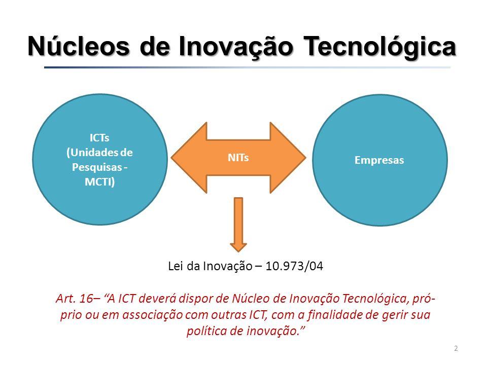 Núcleos de Inovação Tecnológica